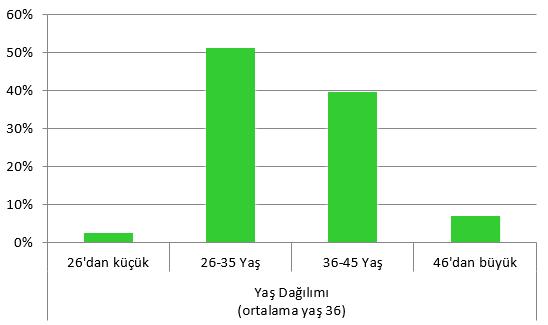 Yaş.png (9 KB)